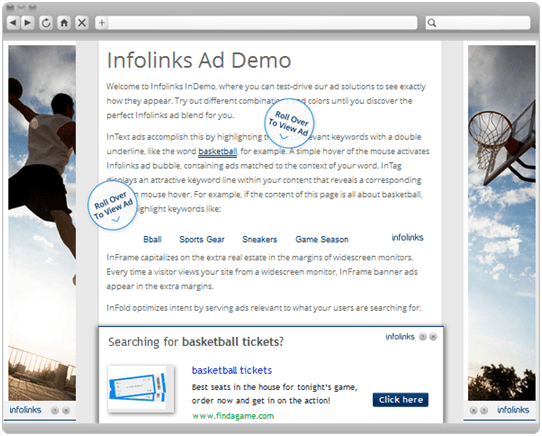 infolinks ads format