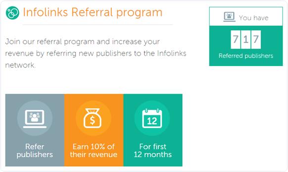 infolinks referral publisher program