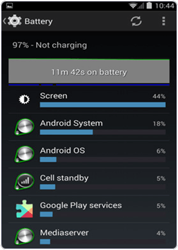Android battery usage checkup