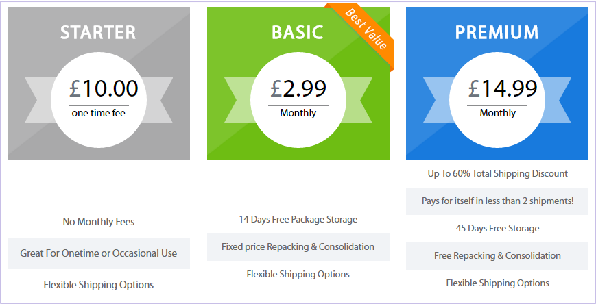 MyUkMailbox Pricing