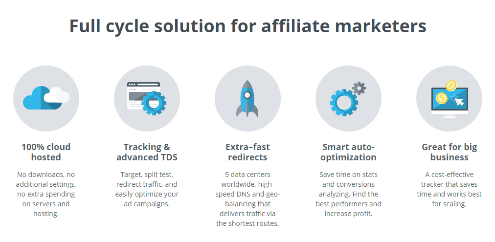 Adsbridge Affiliate Marketing