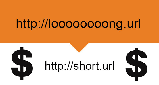 URL shortener adsense alternatives