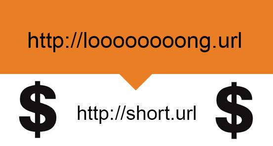 URL shortener adsense alternatives