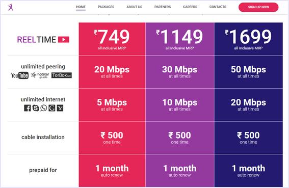 upgrade your internet plan