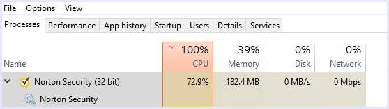 antivirus high cpu usage