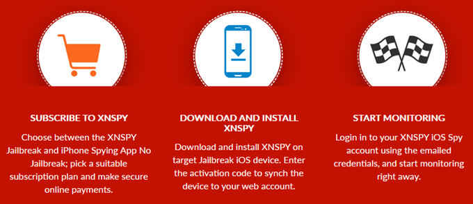 xnspy subscription download