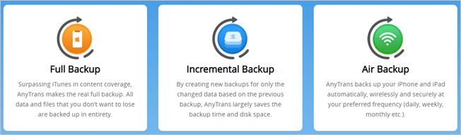 Backup Feature Of Anytrans