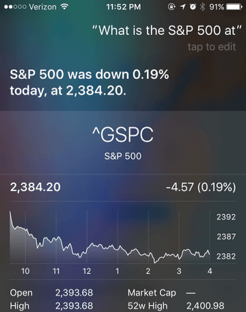 siri stock prices